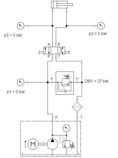 Hydraulik und Elektrohydraulik an Land- und Baumaschinen I - Systeme und Komponenten